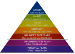 strategic-planning-hierarchy